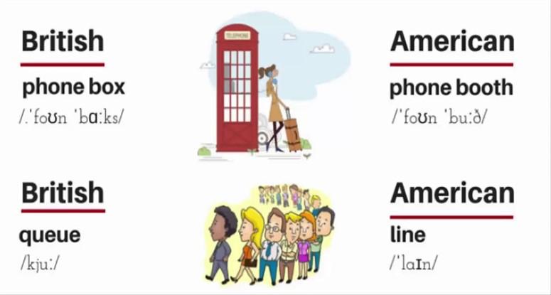 İngiliz İngilizcesi ve Amerikan İngilizcesi arasındaki farklar nelerdir?